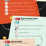 Infographic: How to write a killer case study