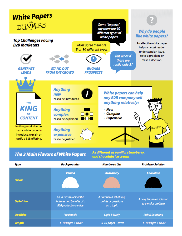 infographic on 3 flavors of white papers from White Papers For Dummies
