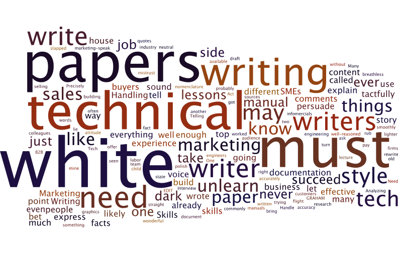 word cloud about tech writers