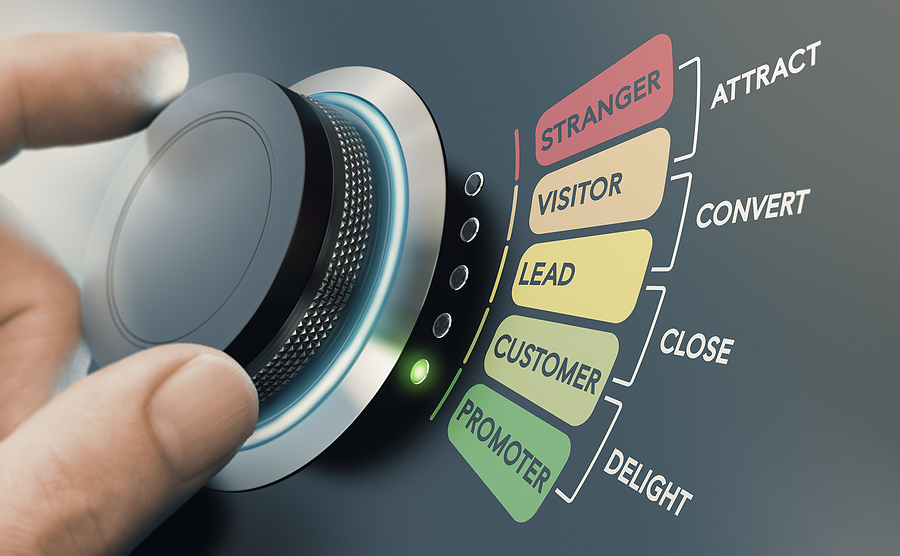 fingers turning knob through different stages of the customer journey