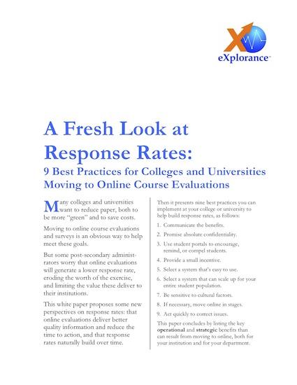 Best practices: online surveys