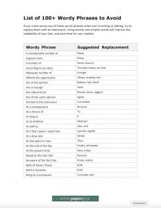 List of 100 Wordy Phrases thumbnail